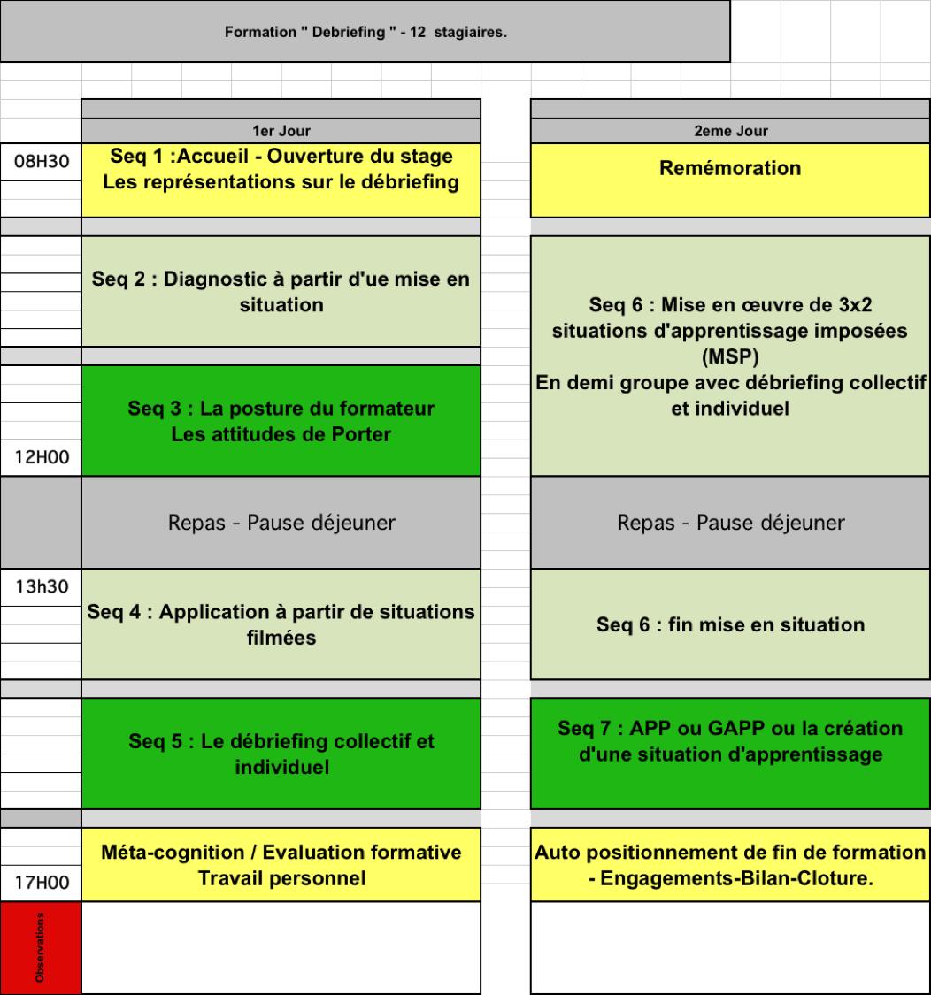 Programme de briefing